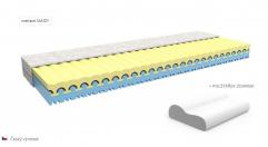 masážní matrace SANDY + kvalitní potah