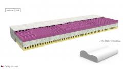 sendvičová matrace OLIVIA + kvalitní potah