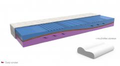Eukalyptová matrace HYPNOA